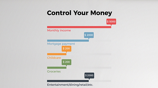 """Creating a budget video screen shot """"control your money"""""""