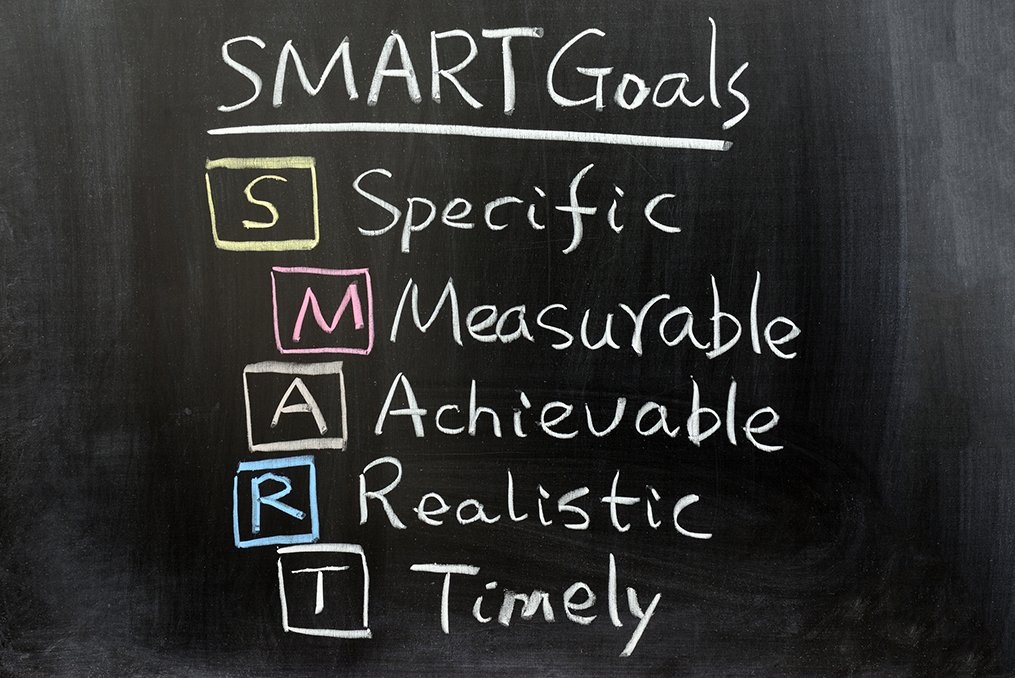 SMART acronym written on a chalk board Specific Measurable Achievable Realistic Timely