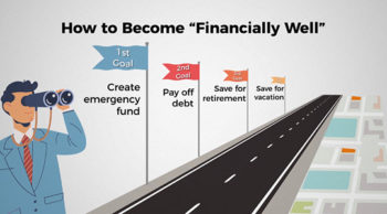 Snapshot from example financial plan course with goals indicated by flags alongside a road. Goals include create emergency fund, pay off debt, save for retirement and save for vacation.